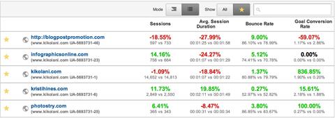 Comparison%20Base%20Info%204 گوگل آناليتيك چيست؟
