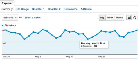 Search%20Part%2014 گوگل آناليتيك چيست؟