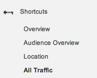 Shortcut%20Keys%208 گوگل آناليتيك چيست؟