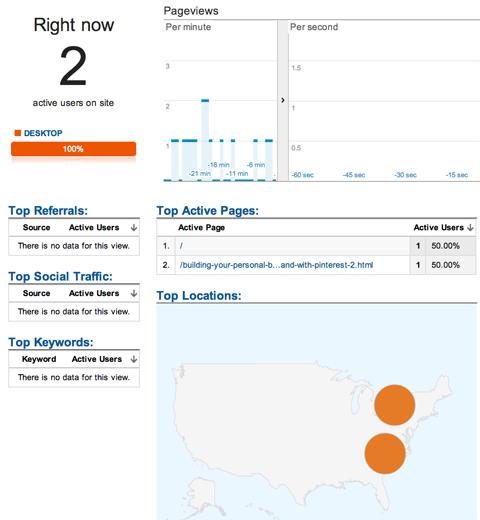 Total%20View%20Info%2010 گوگل آناليتيك چيست؟