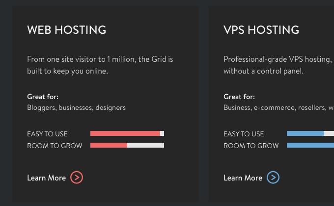Brandon Grotesque-اهمیت فونت ها در طراحی وب سایت